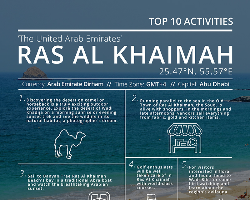 Top 10 things to do in Ras Al Khaimah